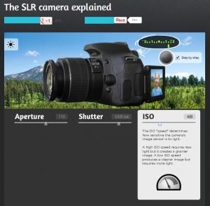 SLR camera sim